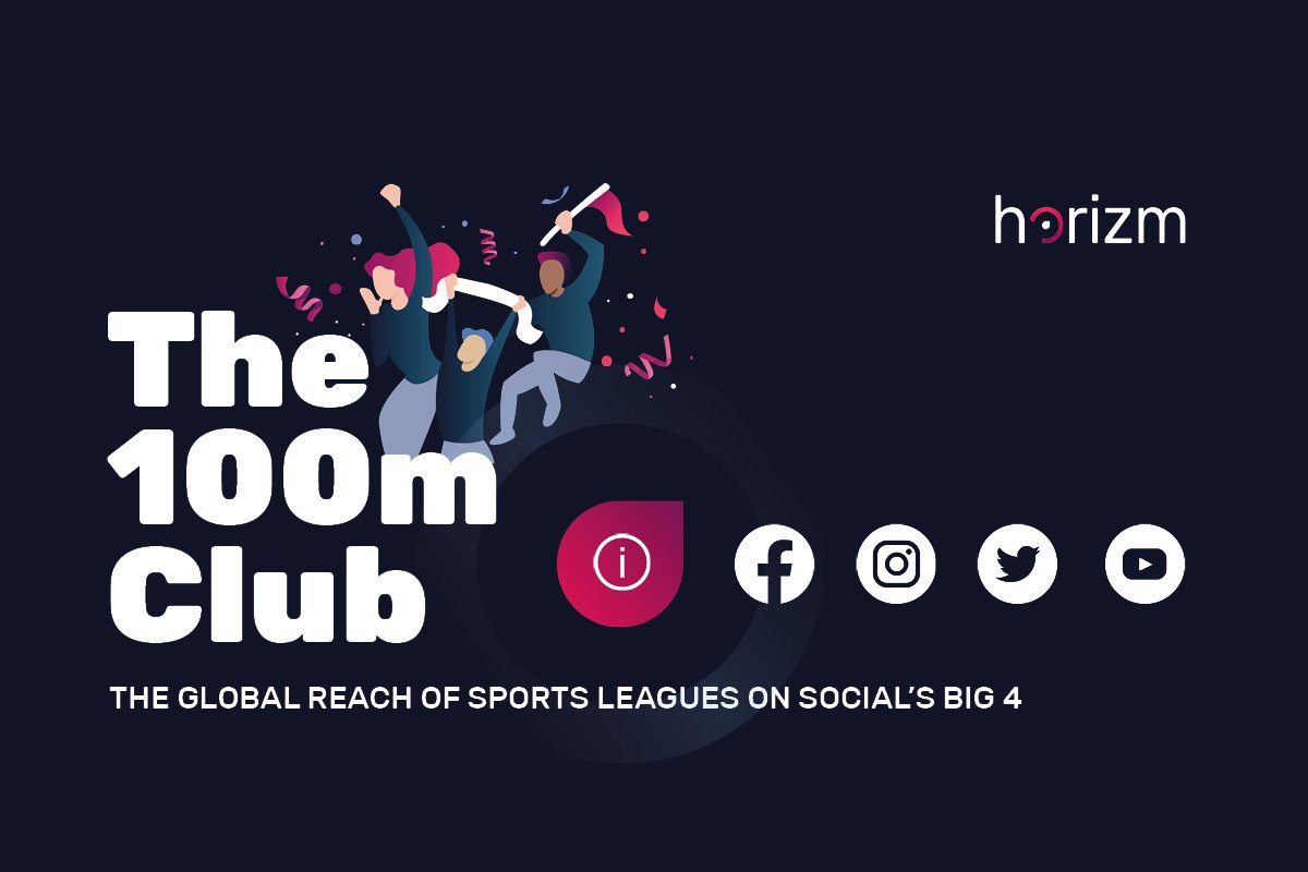 The 100m Club – the global reach of sport leagues on social's big 4